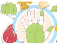 Вот Это Да! Объясняем на пальцах: Сколько еды нужно съедать каждый день!