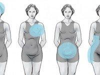 14 признаков гормонального дисбаланса, которые почти все игнорируют