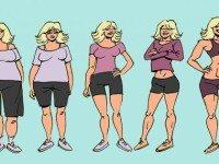 Если никак не удается похудеть, испробуй этот прием… Потерял 5 кг за неделю!