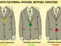 12 секретов мужского стиля, которые изменят жизнь каждого мужчины!