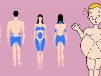 Вот что поможет ускорить метаболизм, похудеть и почувствовать себя лучше! Регулярно так делаю…