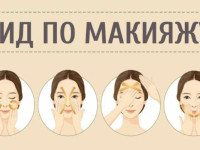 Самый полный гид по макияжу