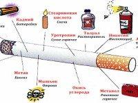 Вы когда-нибудь задумывались, что именно вы курите?
