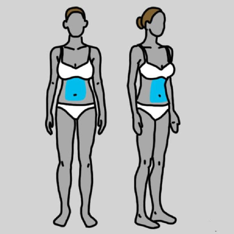 Щитовидная железа — 12 предупреждающих звоночков