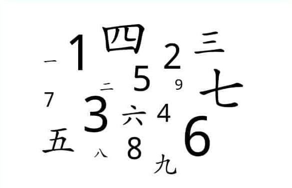 китайская магия чисел